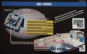 Konica QD-Mini connectivity options - click for a bigger picture!