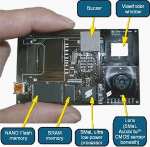 SMaL's 1.3 Megapixel UltraPocket digital camera. Courtesy of SMaL, with modifications by Michael R. Tomkins.