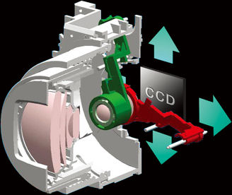 Ricoh's Caplio R3 digital camera. Courtesy of Ricoh, with modifications by Michael R. Tomkins.