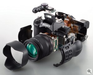 Sony's Cyber-shot DSC-F828 digital camera. Courtesy of Sony, with modifications by Michael R. Tomkins. Click for a bigger picture!