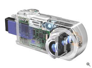 Sony's Cyber-shot DSC-P5 digital camera. Courtesy of Sony Electronics with modifications by Michael R. Tomkins. Click for a bigger picture!