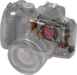 Olympus' E-520 digital SLR, cutaway showing the image stabilization mechanism. Courtesy of Olympus, with modifications by Michael R. Tomkins.