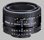 Nikon 50mm f/1.8 AF-D Nikkor lens.