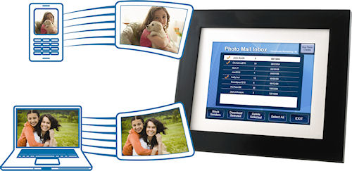 Pandigital's Photo Mail Digital Photo Frame receives emailed photos wirelessly. Photo provided by Pandigital. Click for a bigger picture!