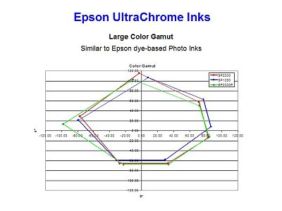 Image courtesy of Epson America Inc., with modifications by Michael R. Tomkins.