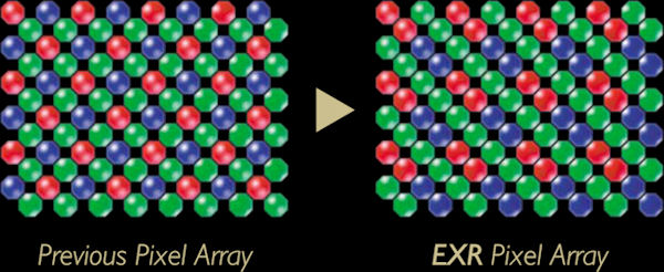 Color Filter Arrays: Super CCD (left) versus Super CCD EXR (right). Courtesy of Fujifilm, with modifications by Michael R. Tomkins.