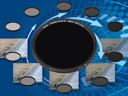 Kenko's Variable NDX filter. Diagram provided by Kenko Co. Ltd. Click for a bigger picture!