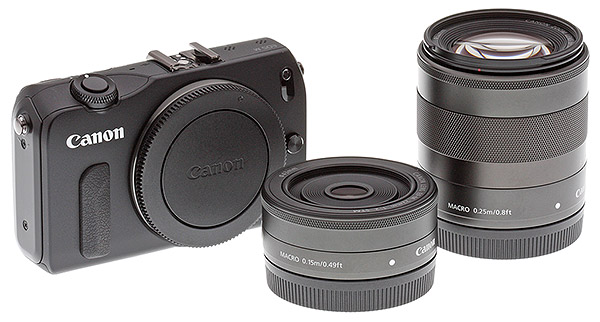 Canon EOS M review -- Camera with lenses
