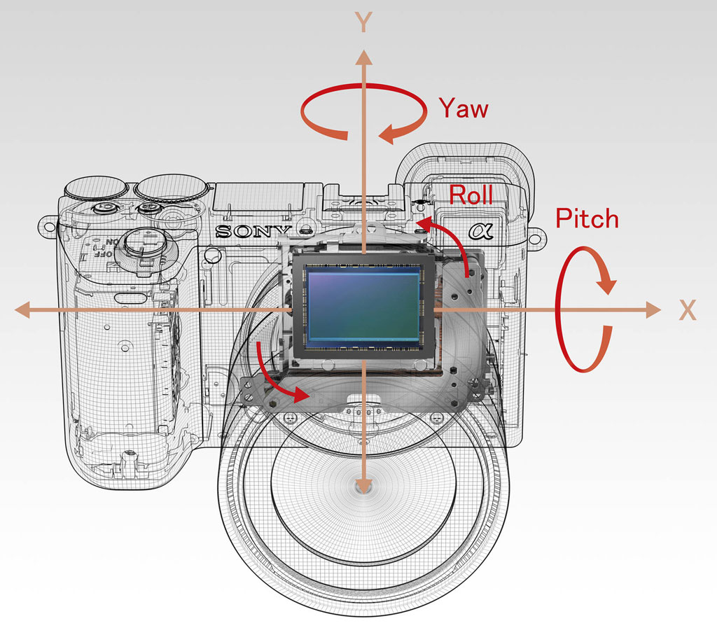 Sony A6500 Review Olympus 85mm F20 Lens Exploded Parts Diagram Pdf Despite This Addition Thanks To Reorganizing The Cameras Internal Components Was Able Keep Body Roughly Same Size As A6300