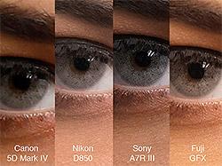 Sony Alpha ILCE-A7R III