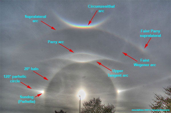 """Photographer captures rare """"Ice Halos"""" in the sky from ..."""