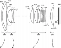 Sony lens patent hints at bright future for upcoming RX