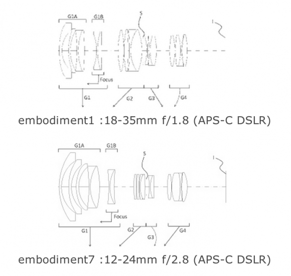 Sigma patents reveal more constant-aperture zoom lens