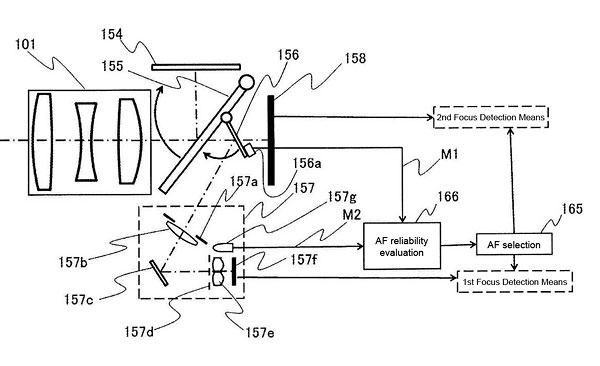 Canon patents faster focusing technique for burst shooting