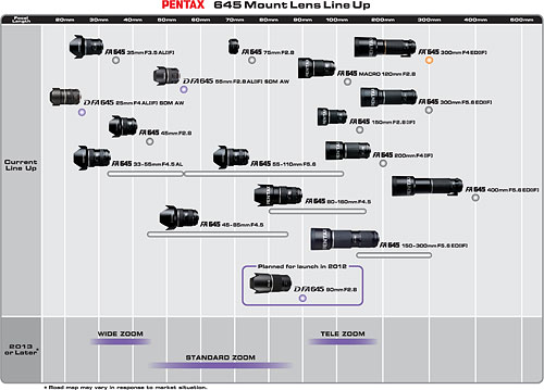 Pentax's 645-Mount lens roadmap, as provided by the company on February 15th, 2012. Click for a bigger picture!