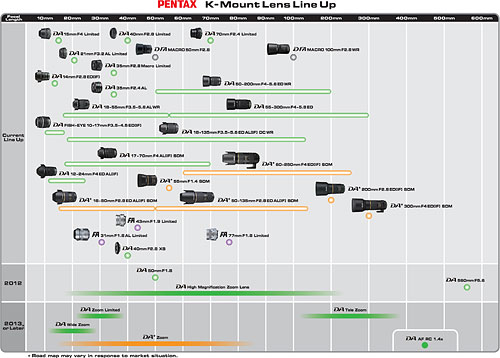 Pentax's K-Mount lens roadmap, as provided by the company on February 15th, 2012. Click for a bigger picture!