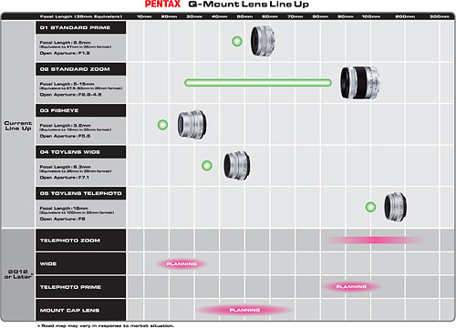 Pentax's Q-Mount lens roadmap, as provided by the company on February 15th, 2012. Click for a bigger picture!