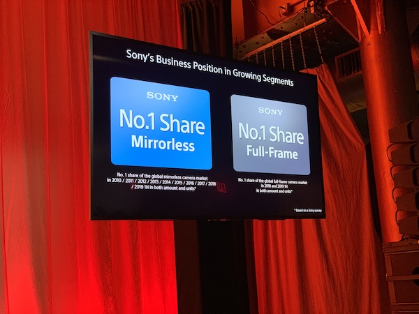 Live from New York: Sony announces A7R Mark IV: 61MP, Video Eye-AF