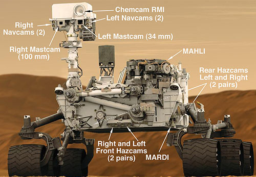 The locations of all seventeen cameras on the Curiosity rover. Rendering provided by NASA/JPL-Caltech. Click for a bigger picture!