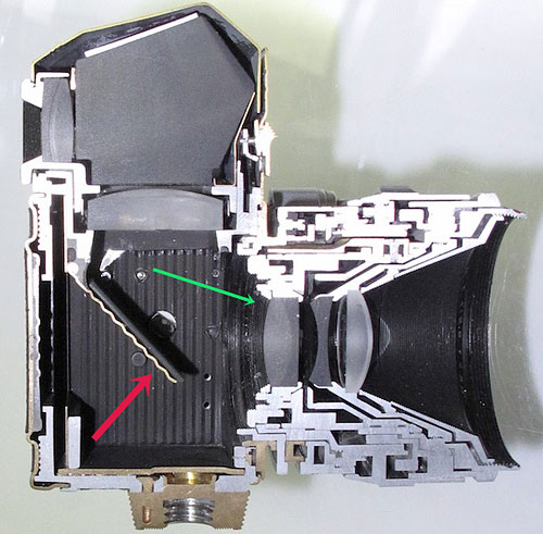 Cross-section of an Exacta SLR circa 1940. Red arrow shows the mirror and green arrow the rear of the lens, which has to be far enough away from the sensor (well, film actually) to allow the mirror to swing up. Image courtesy of Roger Cicala / LensRentals. Click for a bigger picture!