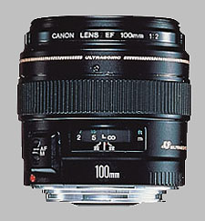 image of the Canon EF 100mm f/2 USM lens