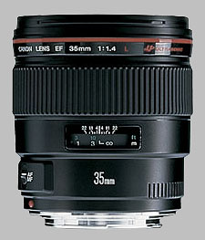 image of the Canon EF 35mm f/1.4L USM lens