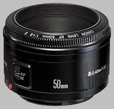 image of Canon EF 50mm f/1.8 II