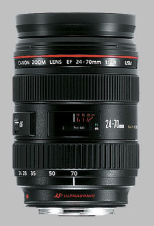 image of the Canon EF 24-70mm f/2.8L USM lens