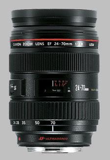 image of the Canon EF 24-70mm f/2.8L USM lens