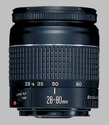 image of the Canon EF 28-80mm f/3.5-5.6 II lens