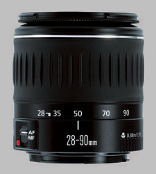 image of the Canon EF 28-90mm f/4-5.6 II USM lens