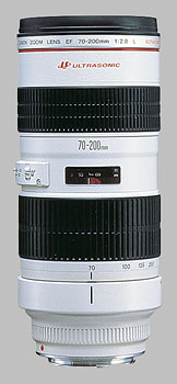 image of the Canon EF 70-200mm f/2.8L USM lens