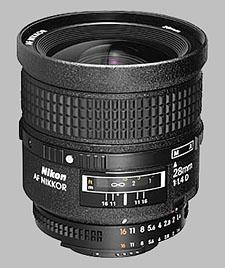 image of the Nikon 28mm f/1.4D AF Nikkor lens