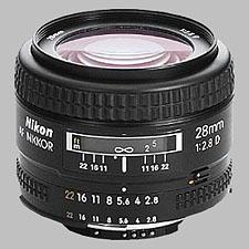 image of the Nikon 28mm f/2.8D AF Nikkor lens