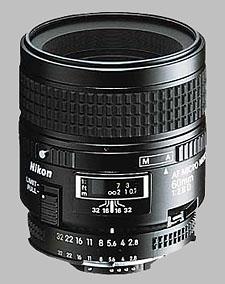 image of the Nikon 60mm f/2.8D AF Micro Nikkor lens