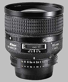 image of Nikon 85mm f/1.4D AF Nikkor