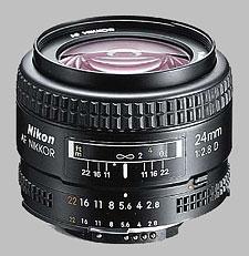 image of the Nikon 24mm f/2.8D AF Nikkor lens
