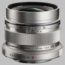 image of the Olympus 12mm f/2 ED M.Zuiko Digital lens