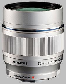image of the Olympus 75mm f/1.8 ED M.Zuiko Digital lens