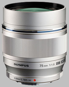 image of the Olympus 75mm f/1.8 ED M.Zuiko Digital lens