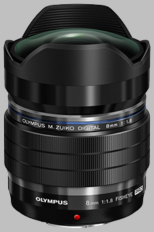 image of the Olympus 8mm f/1.8 Pro M.Zuiko Digital ED Fisheye lens