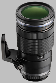 image of the Olympus 40-150mm f/2.8 Pro M.Zuiko Digital ED lens
