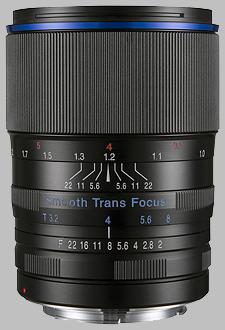 image of Laowa 105mm f/2 STF