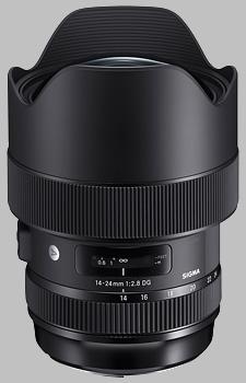 image of the Sigma 14-24mm f/2.8 DG HSM Art lens
