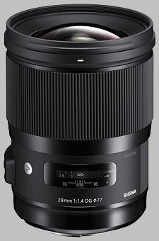 image of the Sigma 28mm f/1.4 DG HSM Art lens