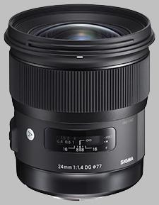 image of the Sigma 24mm f/1.4 DG HSM Art lens