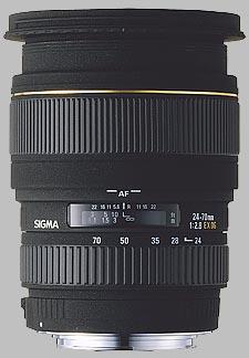 image of the Sigma 24-70mm f/2.8 EX DG Macro lens