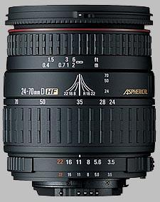 image of Sigma 24-70mm f/3.5-5.6 Aspherical HF