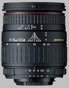 image of the Sigma 24-70mm f/3.5-5.6 Aspherical HF lens