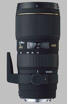 image of the Sigma 70-200mm f/2.8 EX DG HSM APO lens